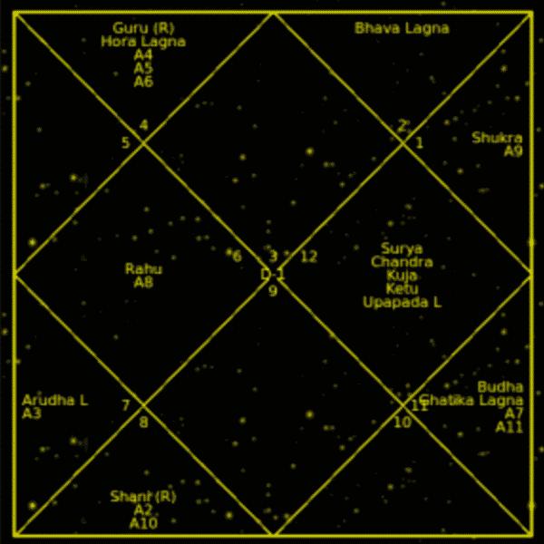 *** Приклад затемнення Тантра-Джйотіш [Ведична астрологія] затінення-затьма-померк-eclipse ***