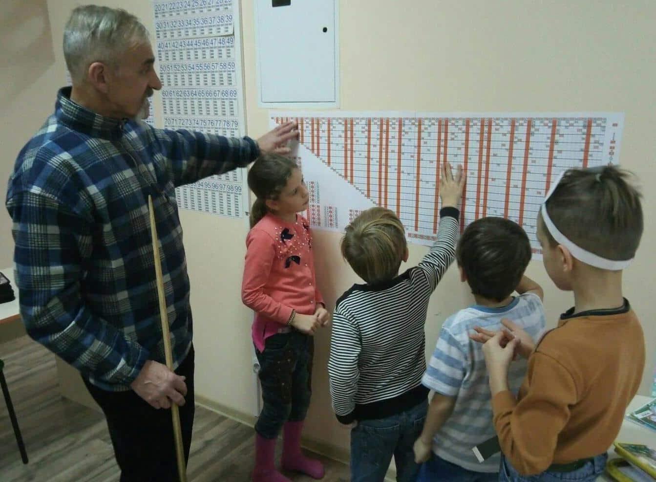 * Математика - Вчитель Іван-Олексійович-Куць - mathematics with Teacher ***