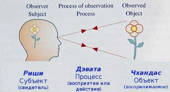 *** Антон Кузнецов: Що ліпше - суб'єктивність чи об'єктивність? ***