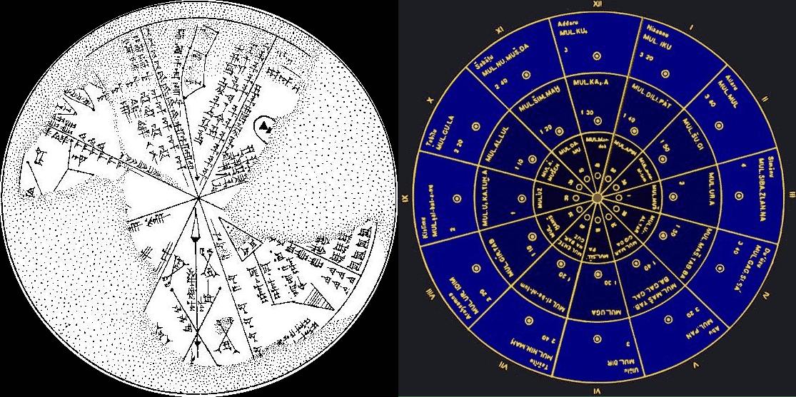 ««« Планети в астрології як тіла неба Небесні Сутності Вищі Сили Боги шумерські вавілонські ассирійські »»»