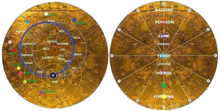 ««« Планети це античні і єгипетські Боги Небесні Сутності Вищі Сили — астрологія і астрономія »»»