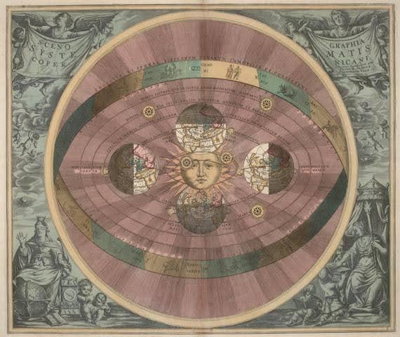 ««« Планети vs Небесні Сутності | астрономія vs астрологія »»»