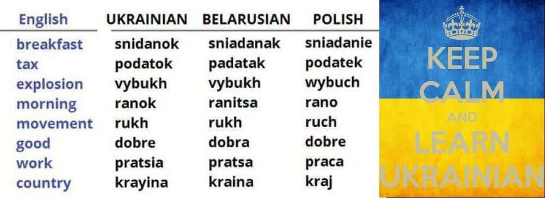 *** Українська мова - основа історія особливості факти відомості ***