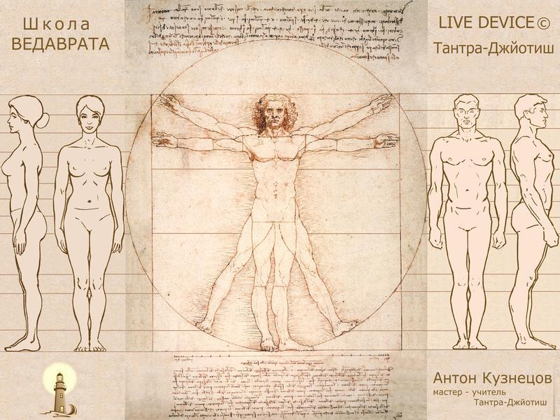 * Тантра-Джйотиш - Грахи, Силы жизни, планеты в человеке | tantra-jyotish-grahas-in-man ***