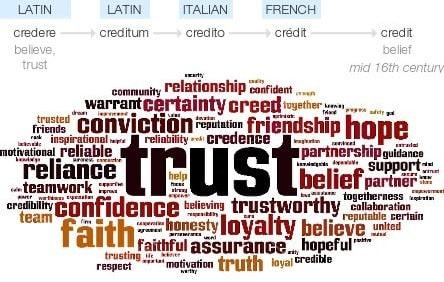 *** Кредит — віра довіра позика заборгованість ***