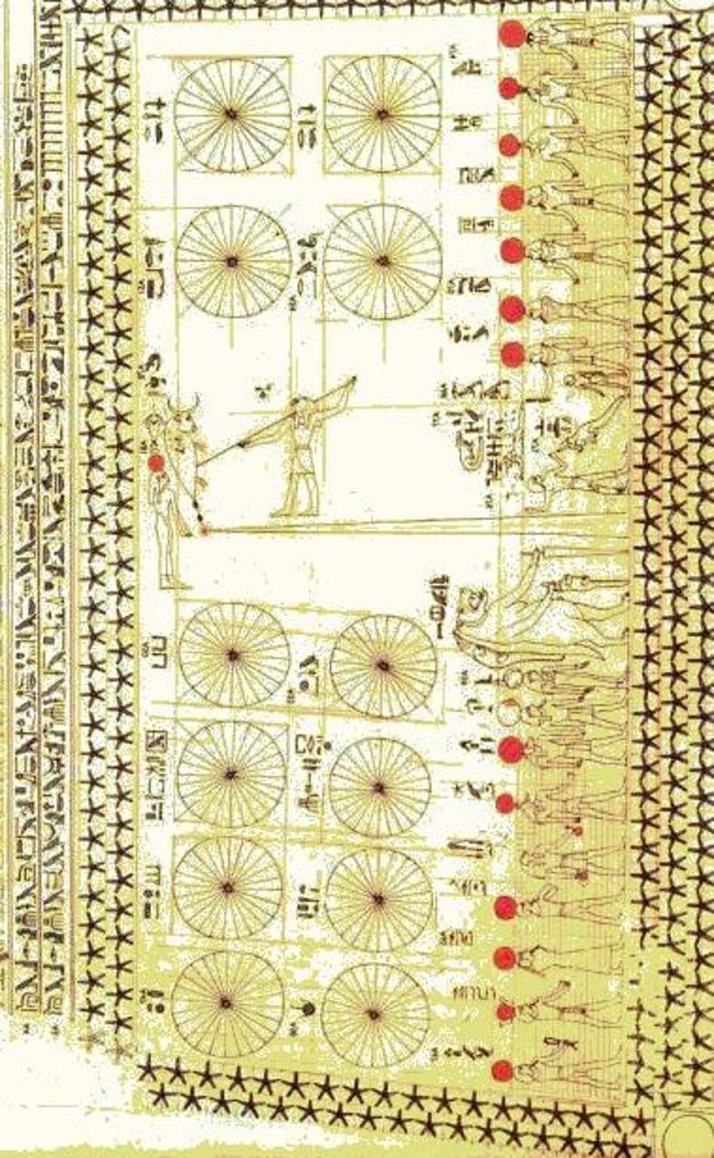 *** Єгипетський календар 3 сезони 4 місяці LD3 — Ділення року класифікація розподіл 12 Раши Знак Зодіаку Місяць ***