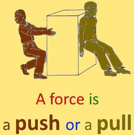 «« Сила це міра або фактор дії яка впливає — forces and effect »»