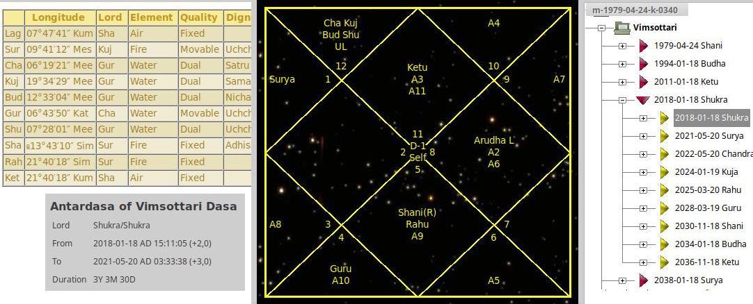 *** Карта народження — Карта Життя — Кундалі | Джйотіш Астрологія Ведична Відічна ***