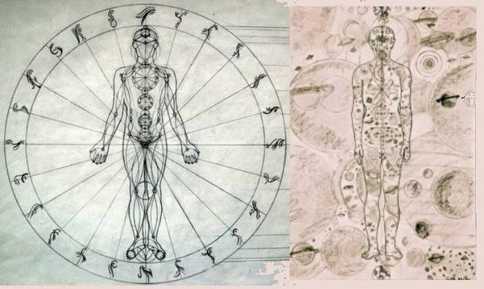 ««« Школа Ведаврата — Тантра Джйотіш і Ведична астрологія »»»