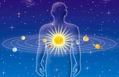 * Тантра-Джйотиш - Грахи, Силы жизни, планеты в человеке | tantra-jyotish-grahas-in-man п1 ***