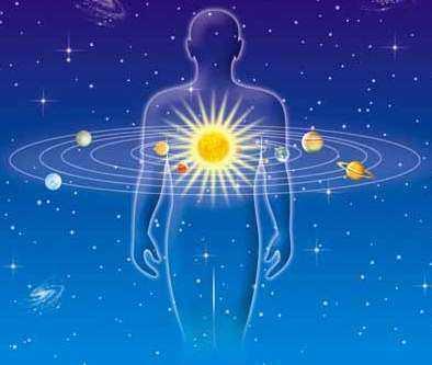 * Тантра-Джйотіш: Грахи -- Сили життя (планети) -- у людині | Tantra-Jyotish: Grahas *