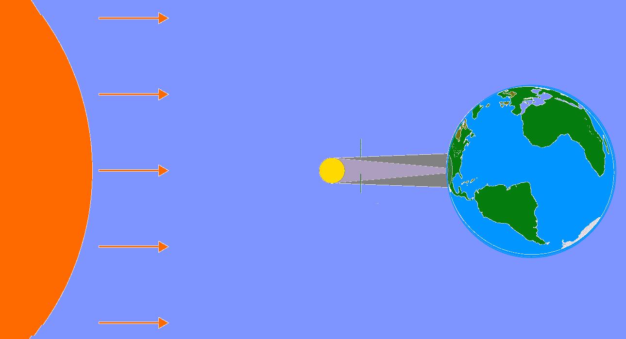 ☼☼☼ Повне Сонячне затемнення 21 серпня 2017 року - Місяць повністю закриє видиме Сонце.  total-solar-eclipse - Sun-Moon-Earth ☾☾☾