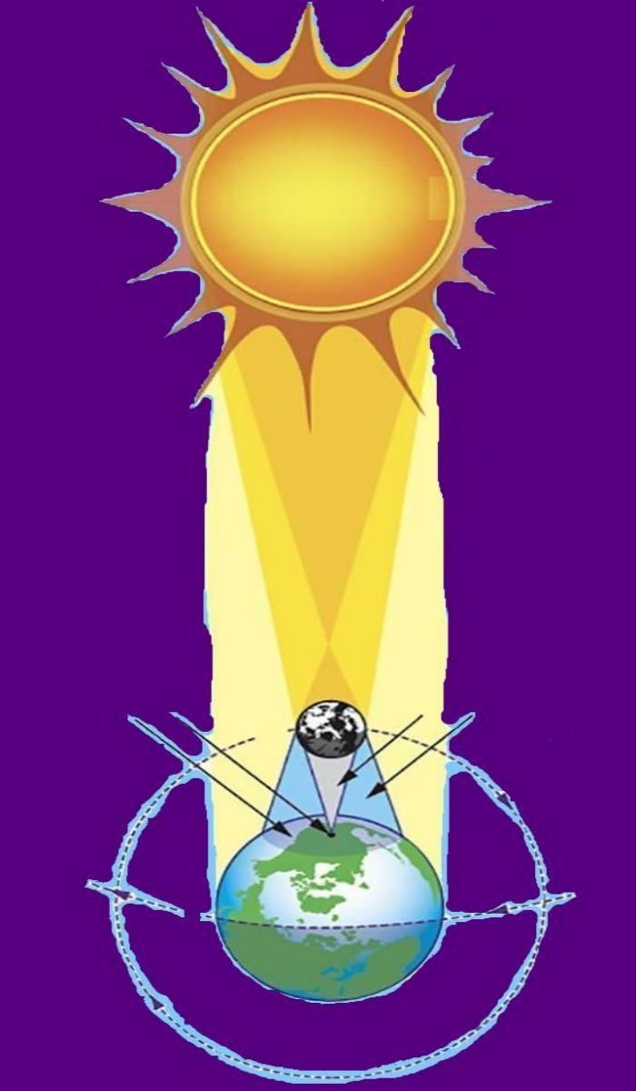 *** Що таке затемнення які його наслідки - відео total-solar-eclipse-Sun-Earth-eclipse 3d-0 ***